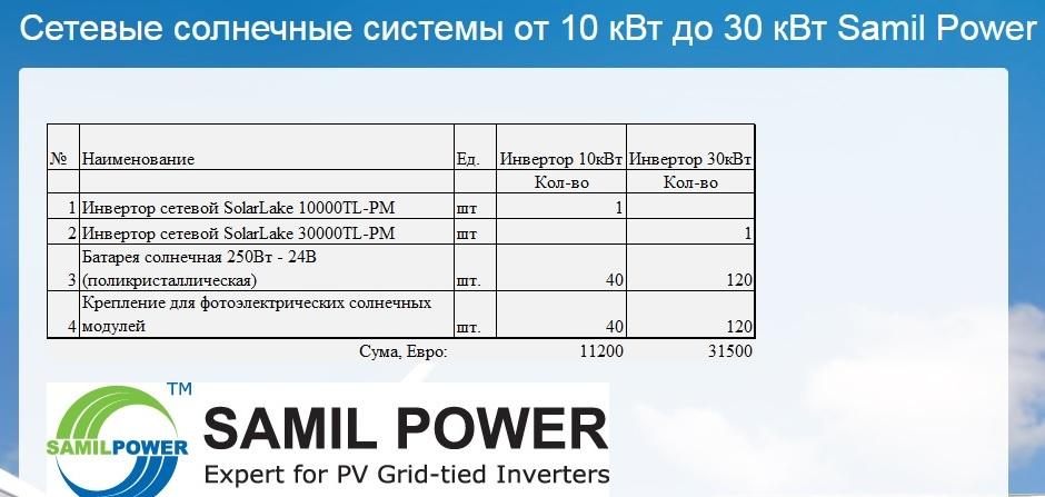 Солнечная электростанция Samil Power